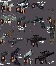 All TR Guns
